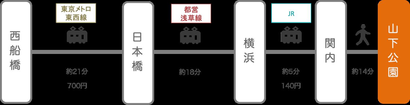 山下公園_西船橋(千葉)_電車