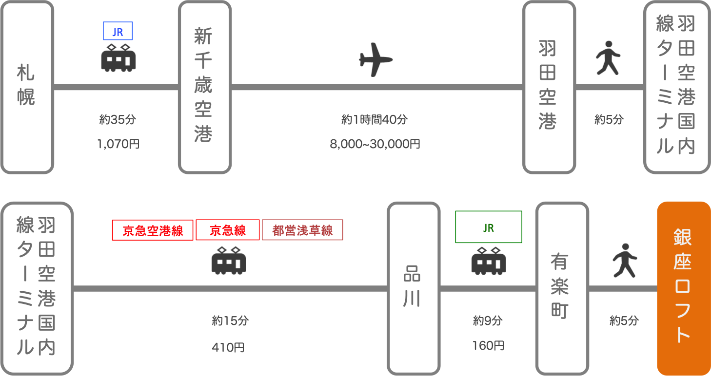 銀座ロフト_札幌(北海道)_飛行機