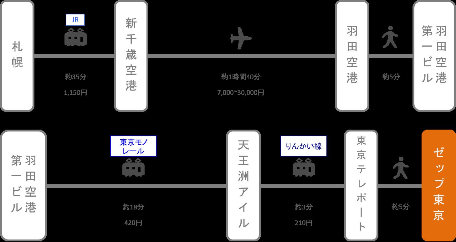 Zepp東京_札幌(北海道)_飛行機