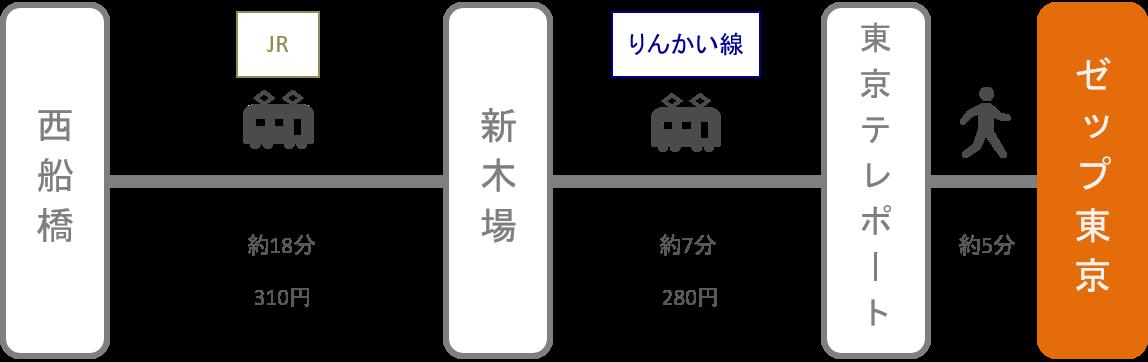 Zepp東京_西船橋(千葉)_電車