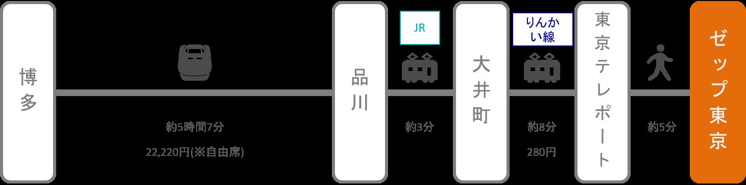 Zepp東京_博多(福岡)_新幹線