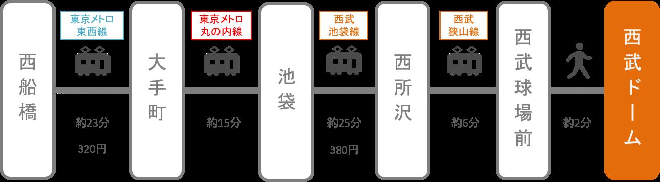 西武ドーム(メットライフドーム)_西船橋(千葉)_電車