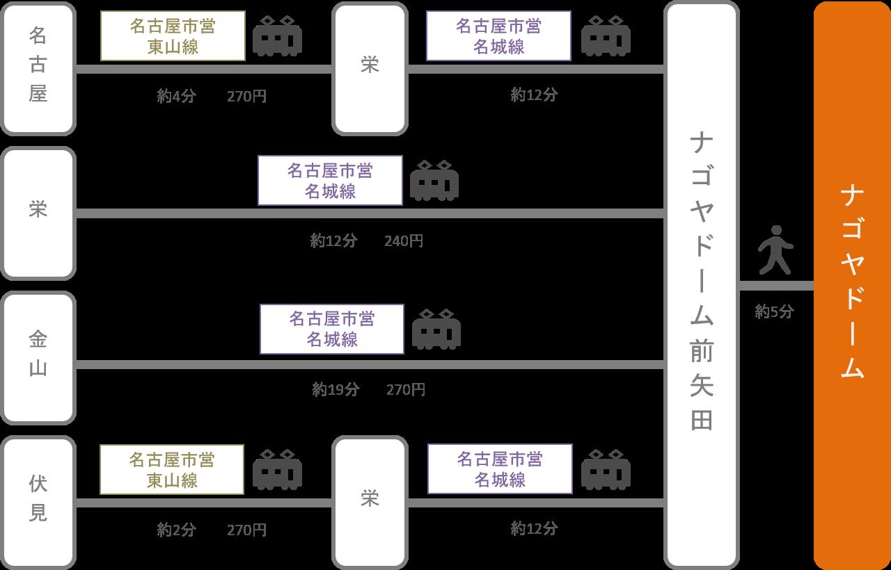 ナゴヤドーム_愛知県_電車