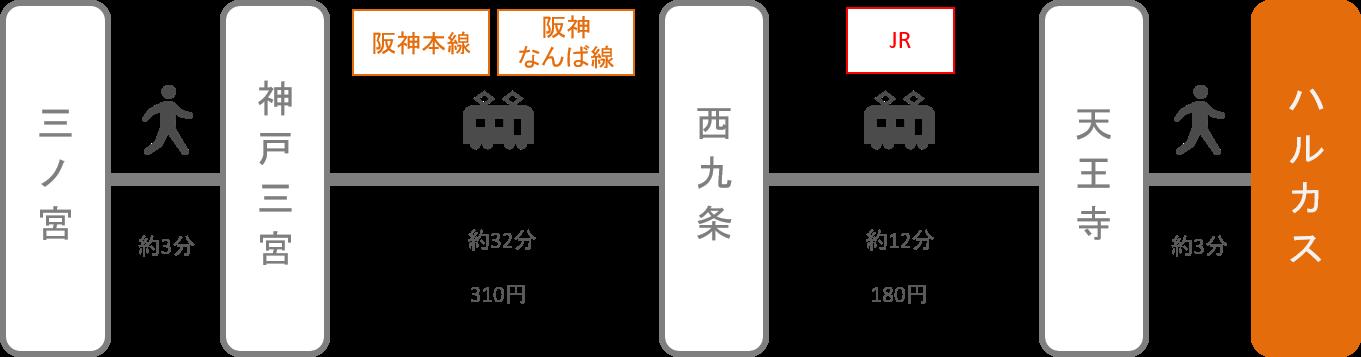 あべのハルカス_三ノ宮(兵庫)_電車