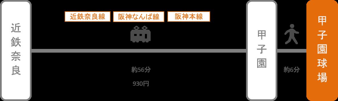甲子園_奈良_電車