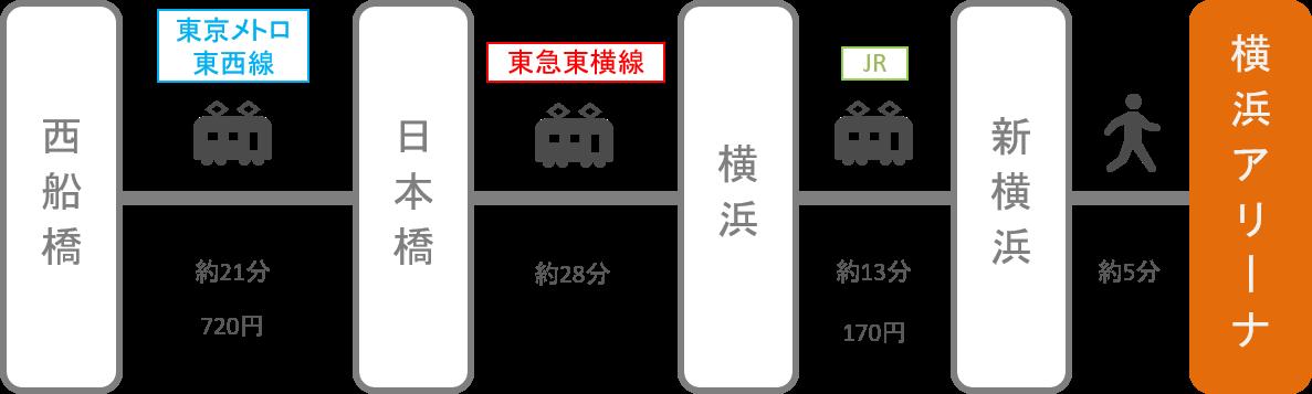 横浜アリーナ_西船橋(千葉)_電車