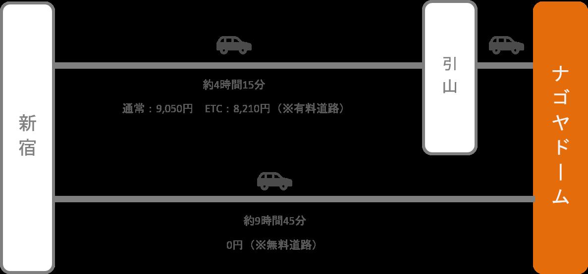 ナゴヤドーム_新宿_車