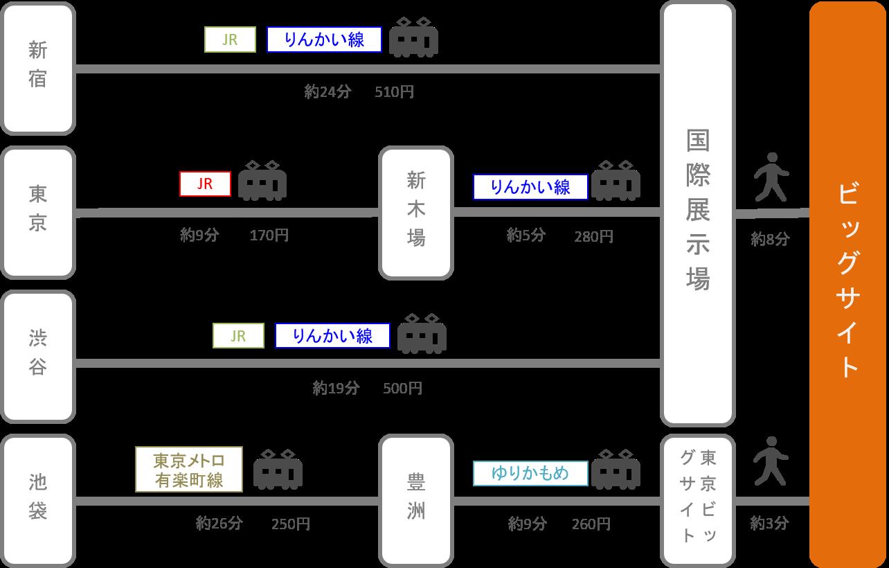 東京ビッグサイト_東京都_電車