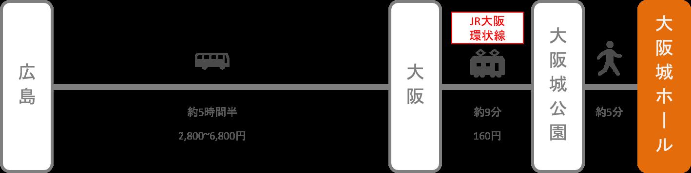大阪城ホール_広島_高速バス