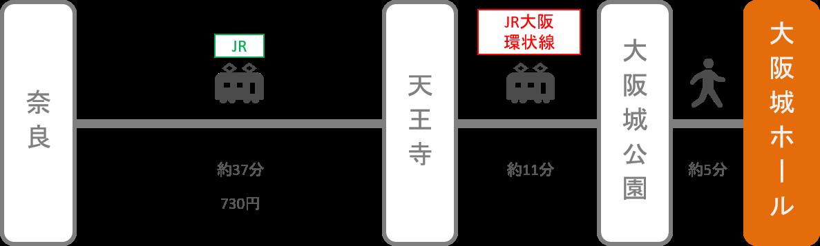 大阪城ホール_奈良_電車