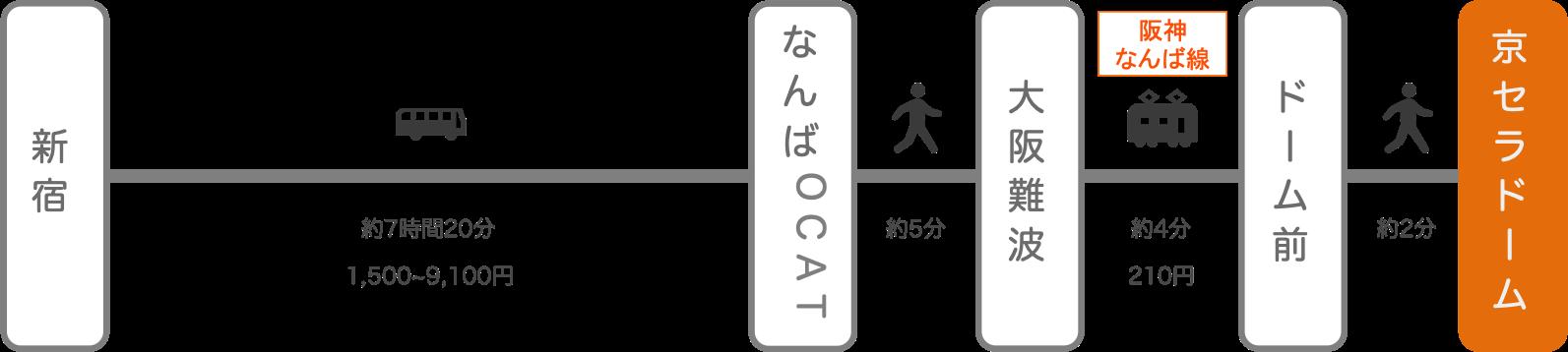 京セラドーム_新宿(東京)_高速バス