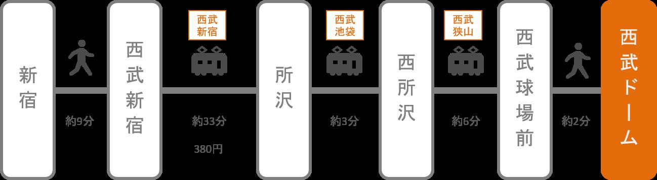 西武ドーム(メットライフドーム)_新宿(東京)_電車