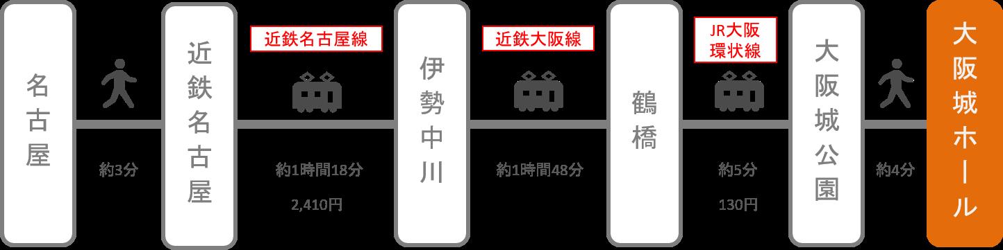 大阪城ホール_名古屋(愛知)_電車