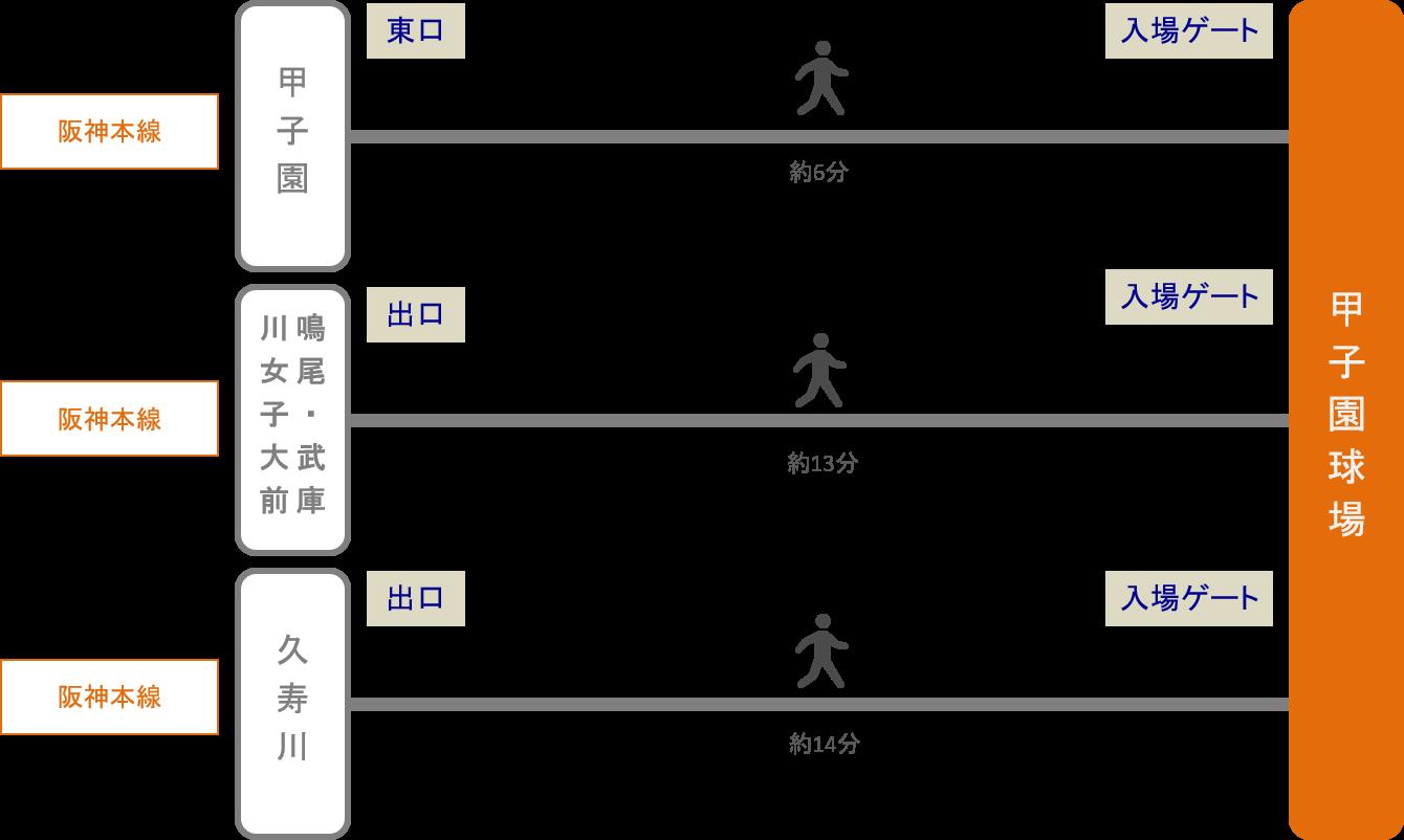 甲子園_最寄り駅
