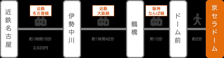 京セラドーム_名古屋(愛知)_電車
