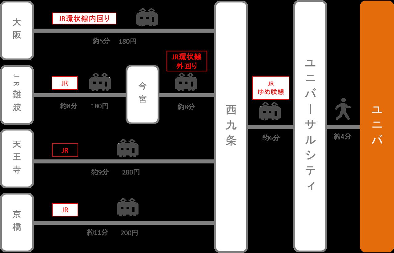 USJ_大阪府_電車