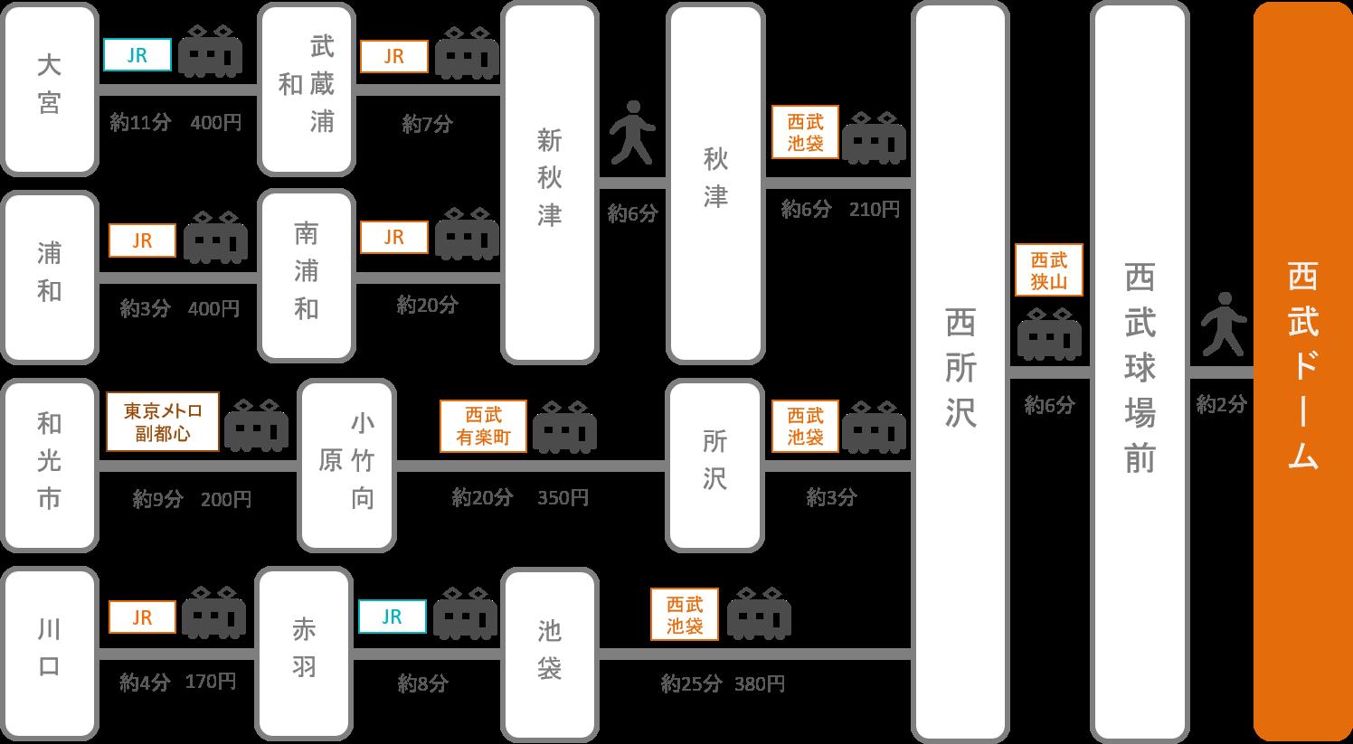 西武ドーム(メットライフドーム)_埼玉県_電車
