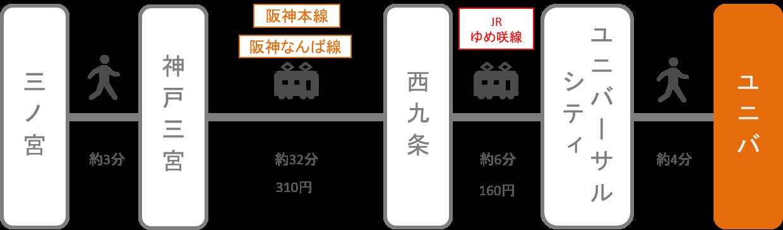 USJ_三ノ宮(兵庫)_電車