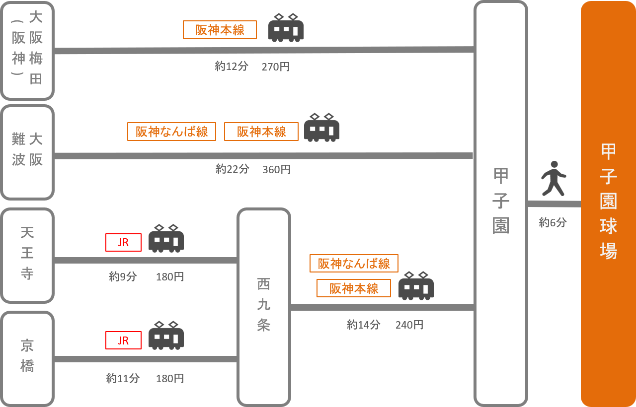 甲子園_大阪府_電車