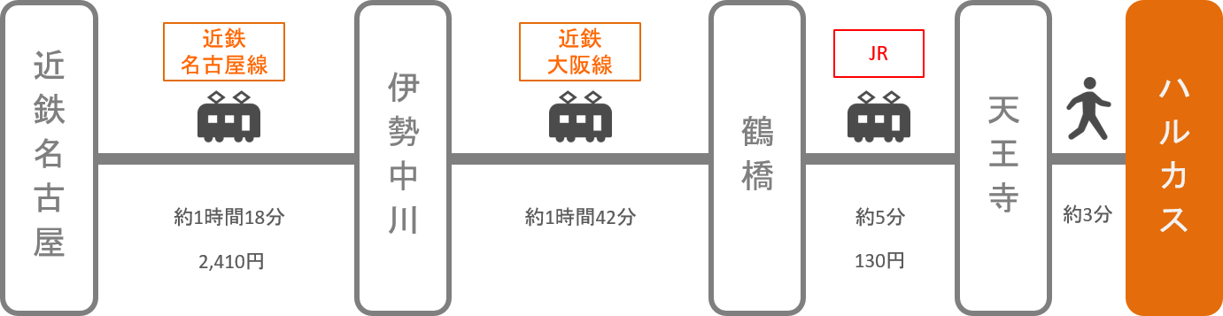 あべのハルカス_名古屋(愛知)_電車