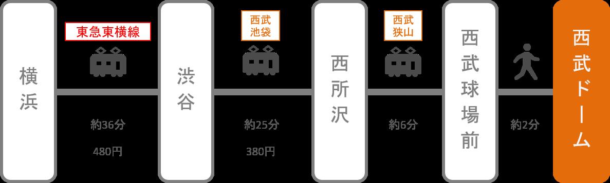 西武ドーム(メットライフドーム)_横浜(神奈川)_電車