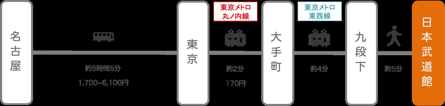 日本武道館_名古屋(愛知)_高速バス