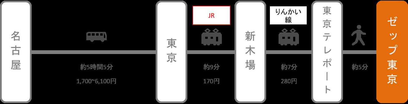 Zepp東京_名古屋(愛知)_高速バス