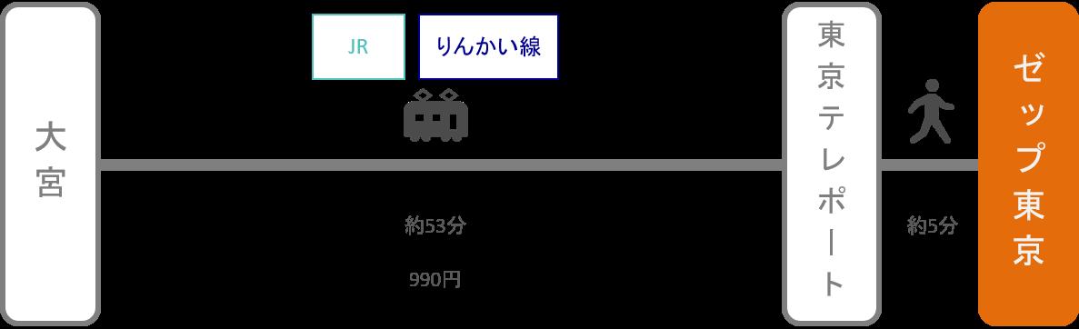Zepp東京_大宮(埼玉)_電車