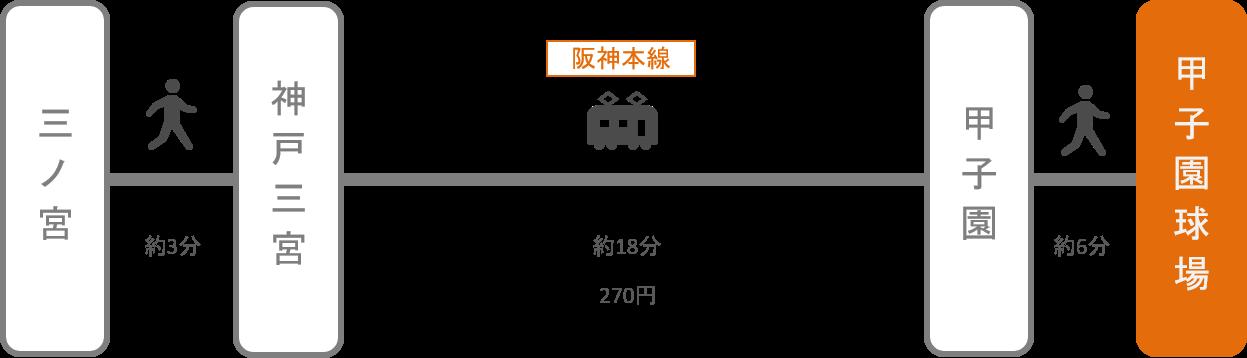 甲子園_三ノ宮(兵庫)_電車