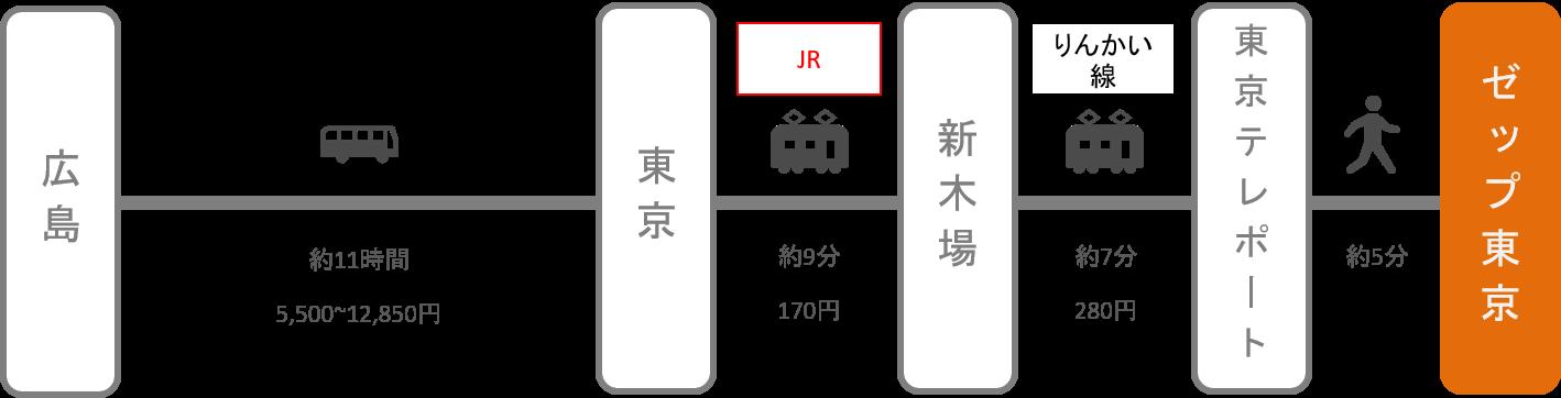 Zepp東京_広島_高速バス