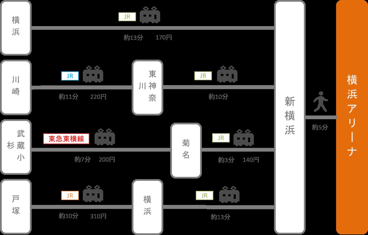 横浜アリーナ_神奈川県_電車