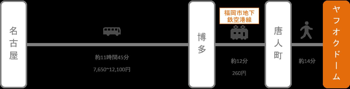 ヤフオクドーム_名古屋(愛知)_高速バス