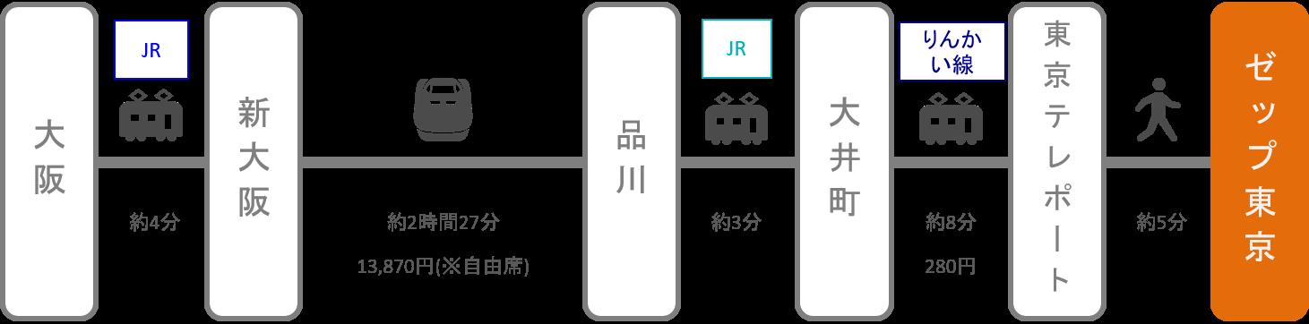 Zepp東京_大阪_新幹線
