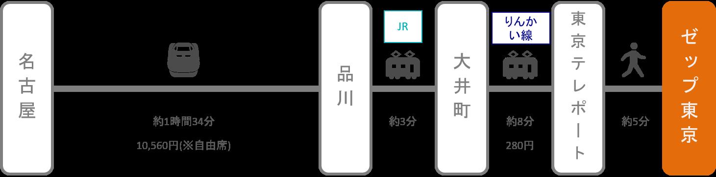 Zepp東京_名古屋(愛知)_新幹線