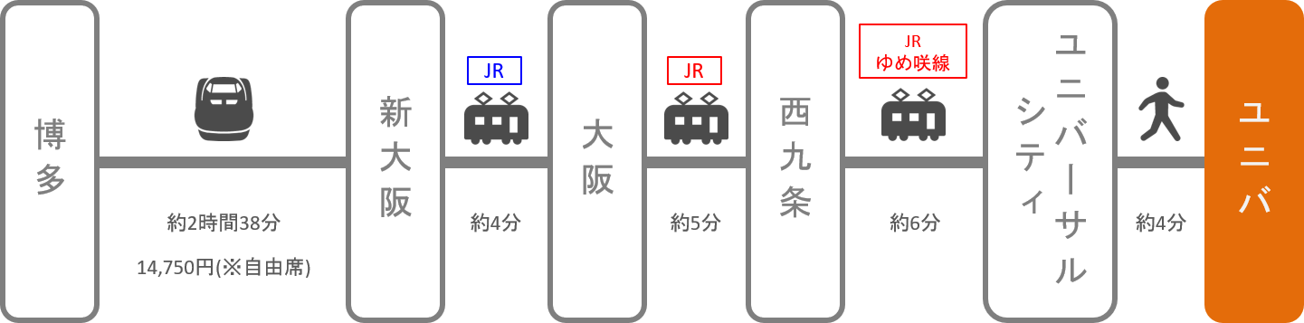 USJ_博多(福岡)_新幹線
