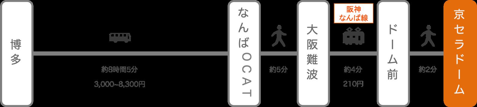 京セラドーム_博多(福岡)_高速バス