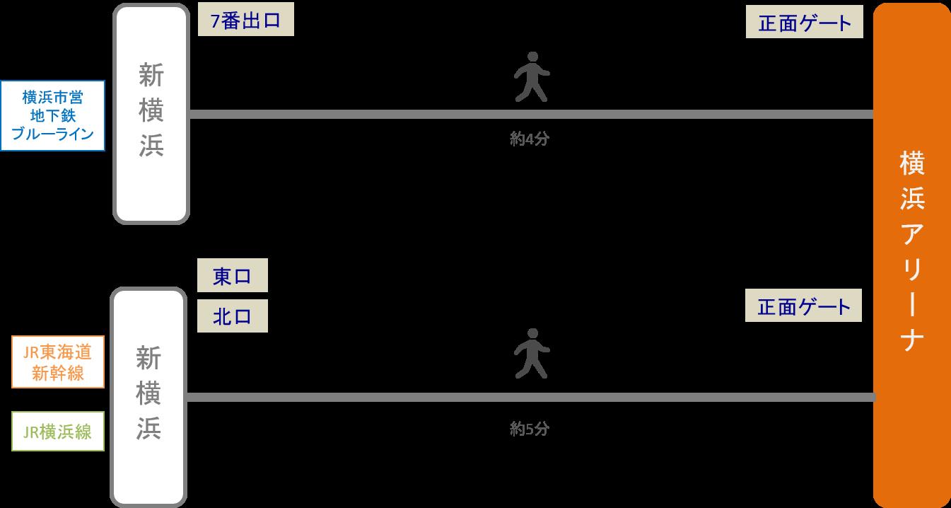 横浜アリーナ_最寄り駅