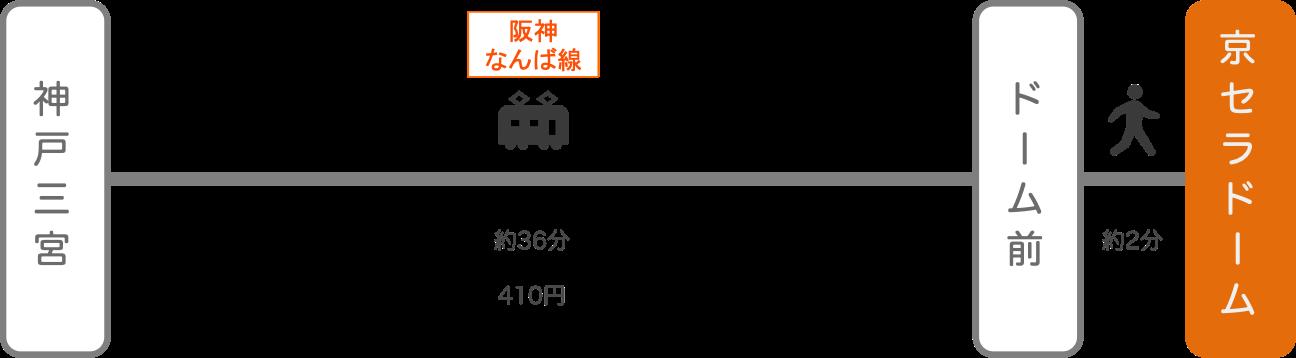 京セラドーム_三ノ宮(兵庫)_電車