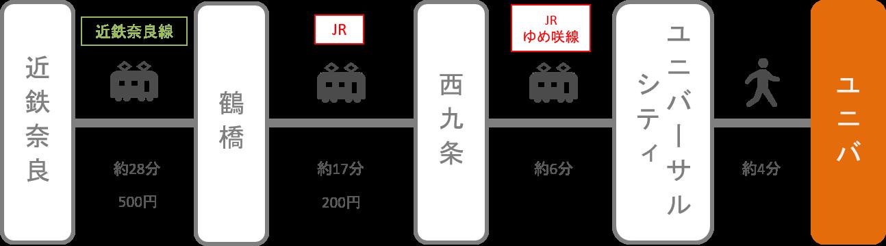 USJ_近鉄奈良_電車