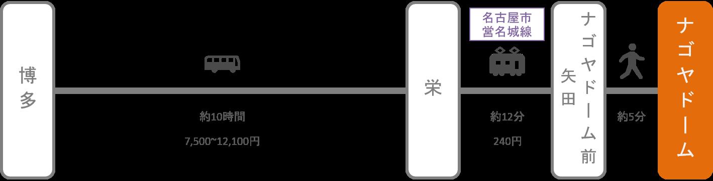 ナゴヤドーム_博多(福岡)_高速バス