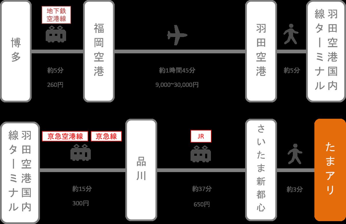 さいたまスーパーアリーナ_博多(福岡)_飛行機