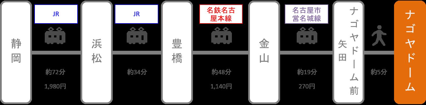 ナゴヤドーム_静岡_電車