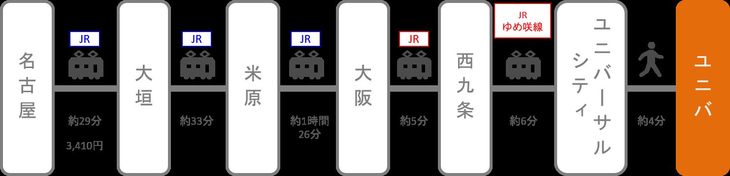 USJ_名古屋(愛知)_電車