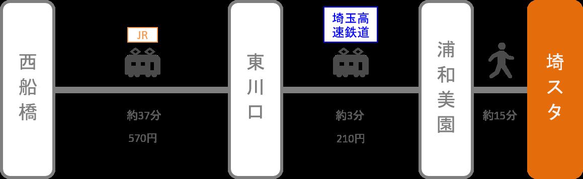 埼玉スタジアム_西船橋(千葉)_電車
