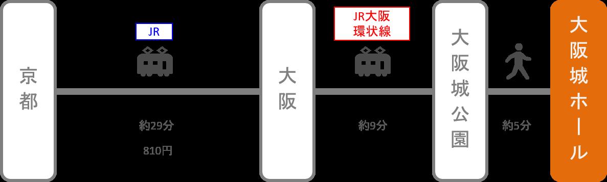 大阪城ホール_京都_電車