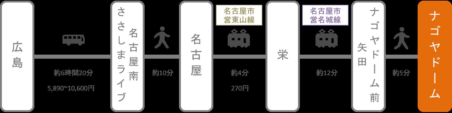 ナゴヤドーム_広島_高速バス