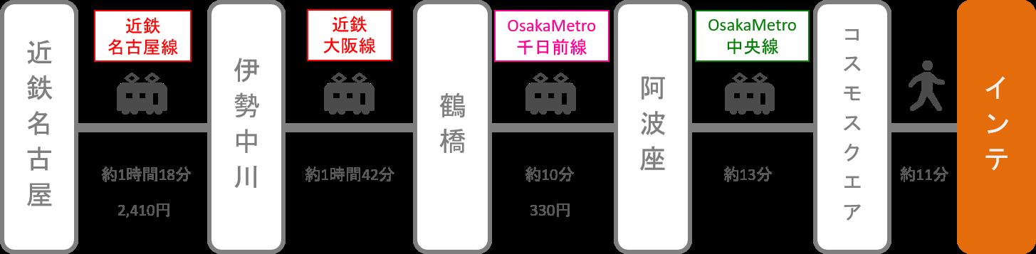 インテックス大阪_名古屋(愛知)_電車