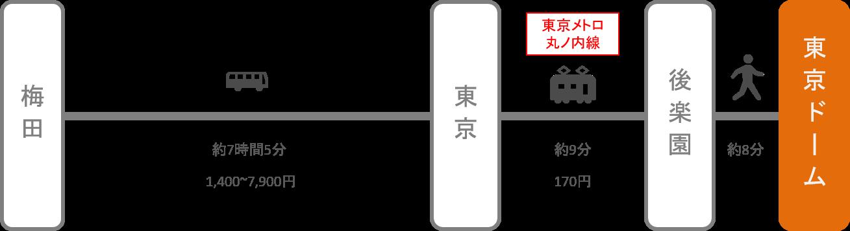 東京ドーム_大阪・梅田_高速バス