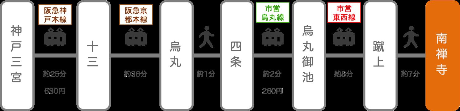 南禅寺_三ノ宮(兵庫)_電車