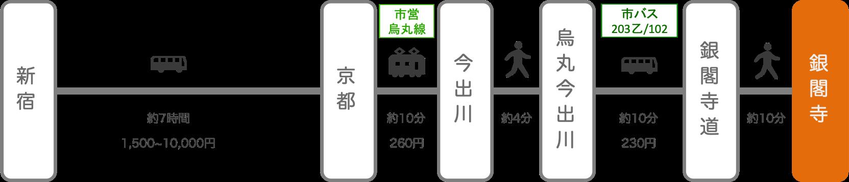 銀閣寺_新宿(東京)_高速バス